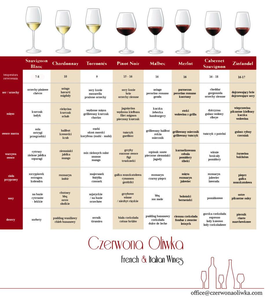 wino-jedzenie1